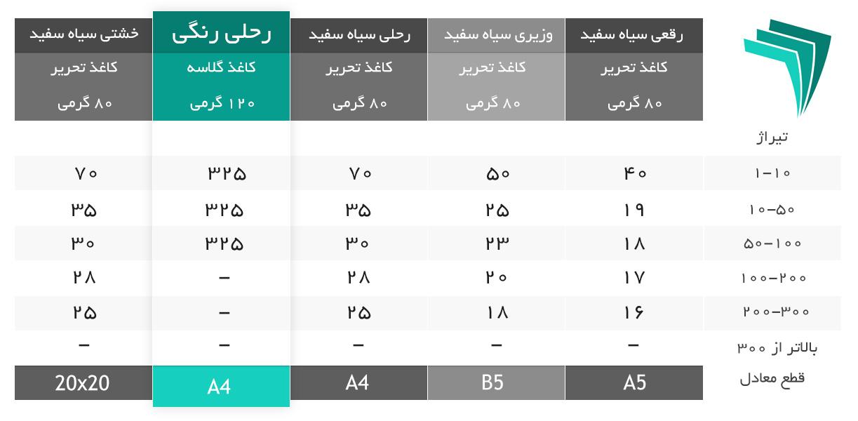 لیست قیمت چاپخانه آنلاین